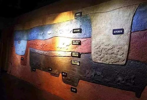 揭秘文化层堆积是什么意思 盘点那些常见的考古学术语