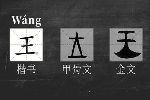 王姓为什么这么多?揭秘王姓是如何成为中国第一大姓的