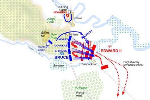 班諾克本之戰是怎樣的?蘇格蘭的獨立之戰